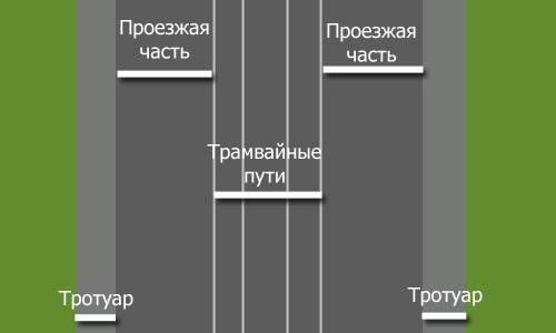 proezzhaya_chast