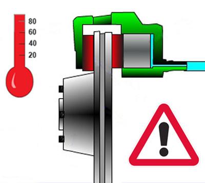 Перегрев тормозного механизма