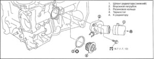 Замена термостата Nissan Qashqai